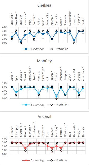 survey_predict