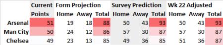 survey_standings
